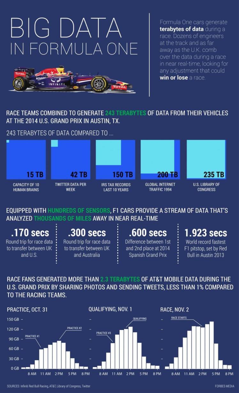 f1-bigdata-infographic-finalv2-01-1181x194011